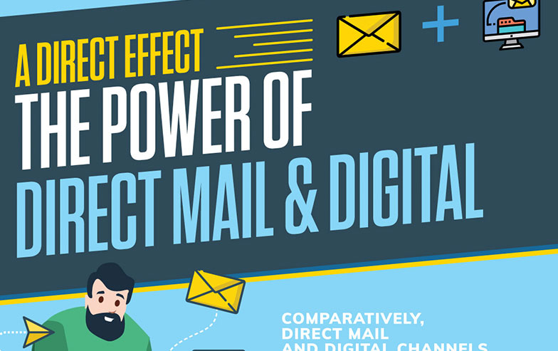 Infographic - A Direct Effect - The Power of Direct Mail and Digital